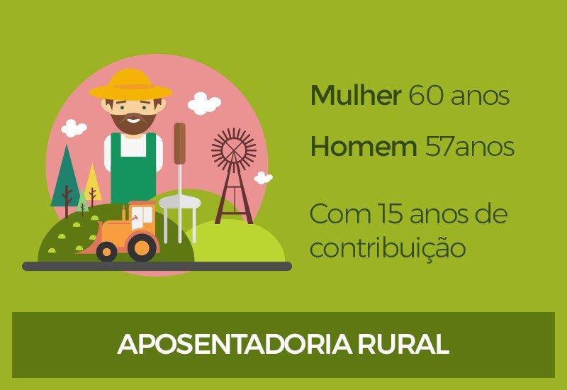 Regras da Aposentadoria Rural